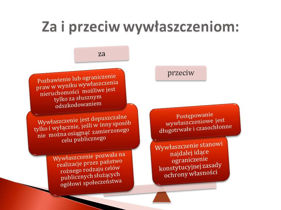 Za i przeciw wywłaszczeniom: