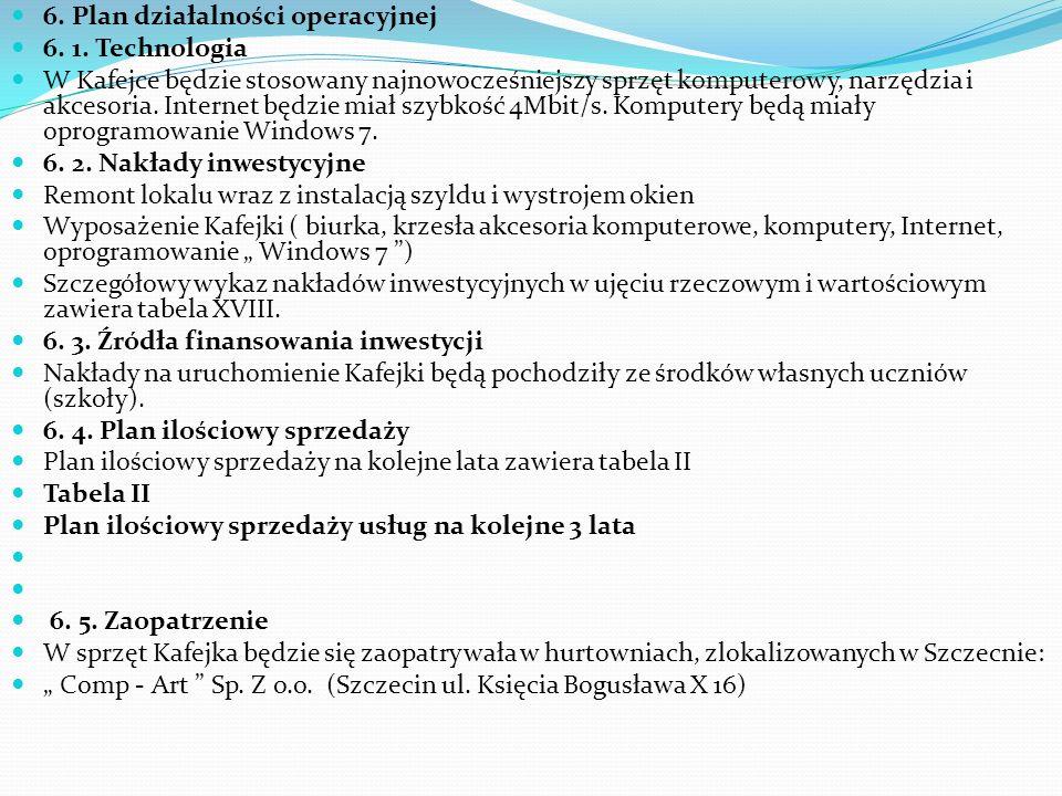 6. Plan działalności operacyjnej