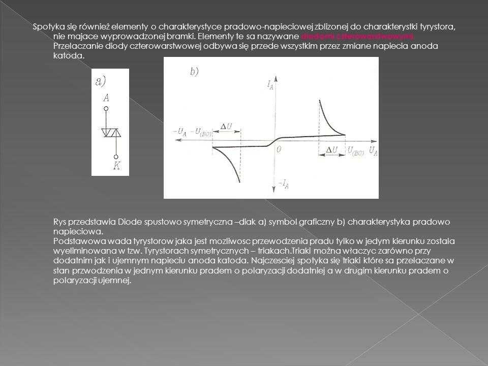 Spotyka się również elementy o charakterystyce pradowo-napieciowej zblizonej do charakterystki tyrystora, nie majace wyprowadzonej bramki.