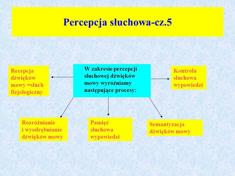 Percepcja słuchowa-cz.5