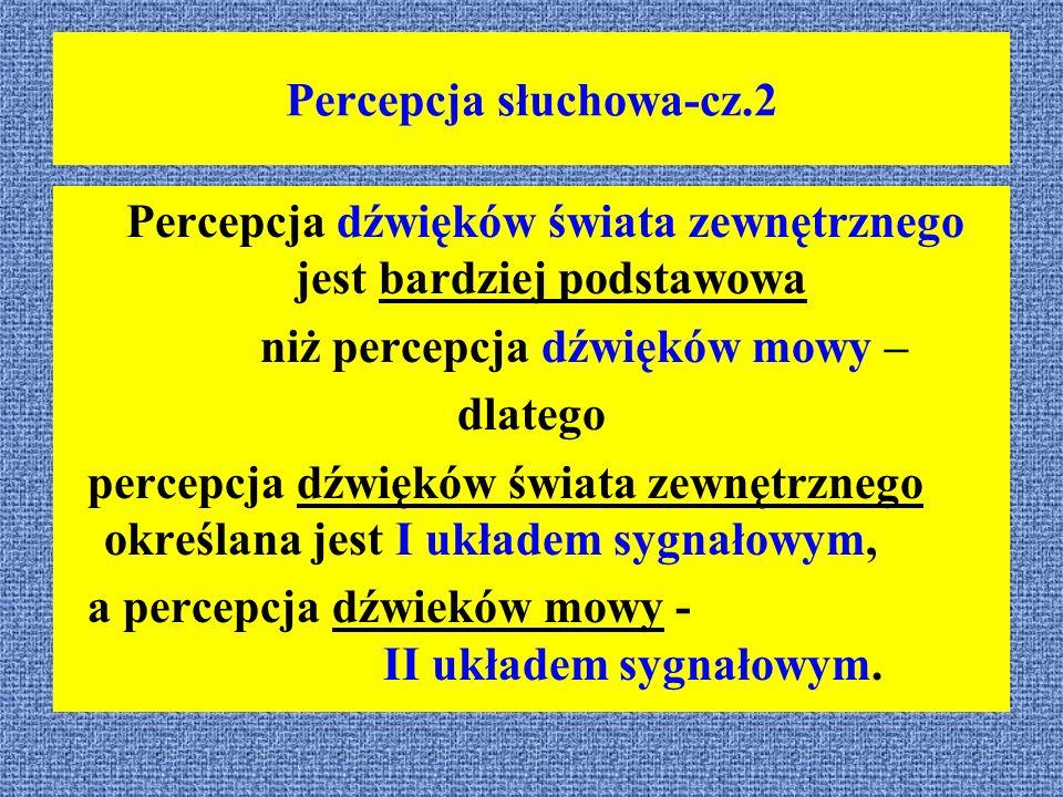 Percepcja słuchowa-cz.2