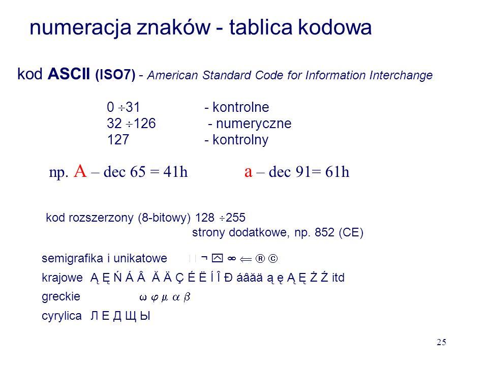 numeracja znaków - tablica kodowa