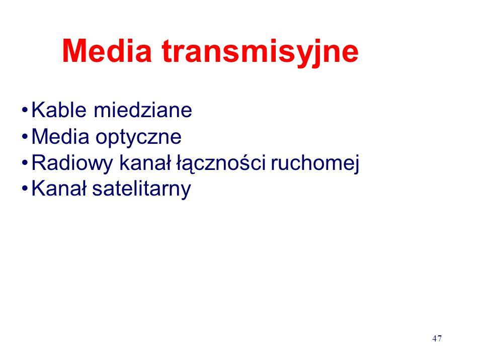Media transmisyjne Kable miedziane Media optyczne