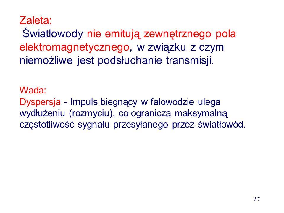 Zaleta: Światłowody nie emitują zewnętrznego pola elektromagnetycznego, w związku z czym niemożliwe jest podsłuchanie transmisji.