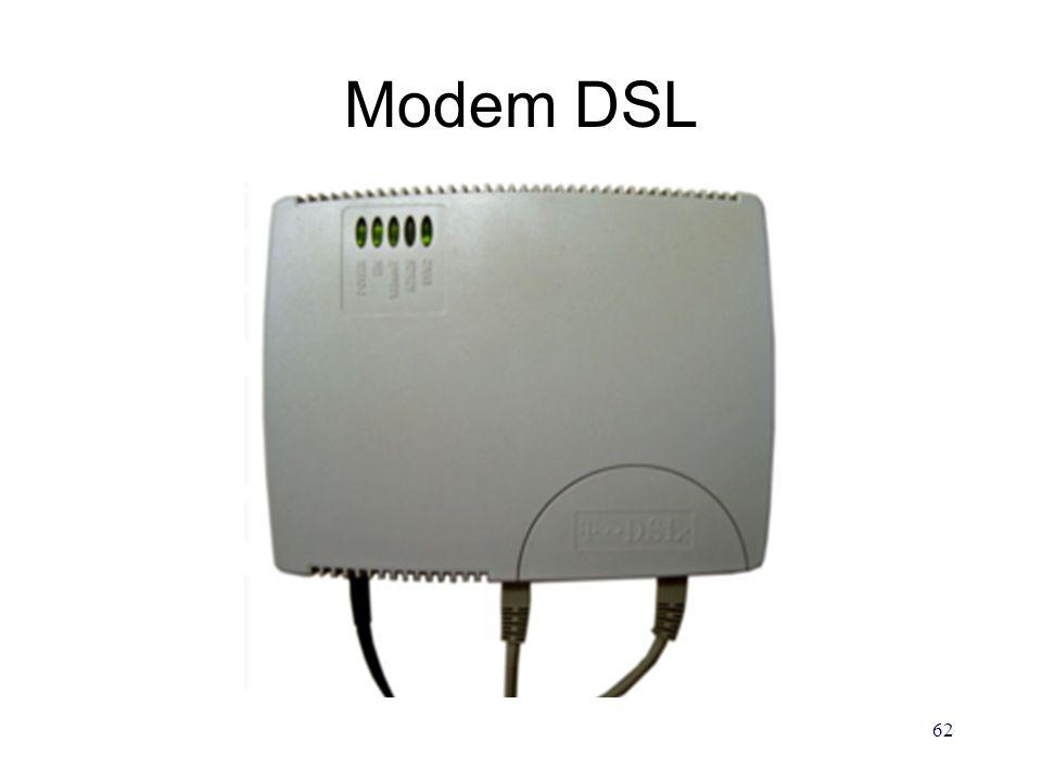 Modem DSL