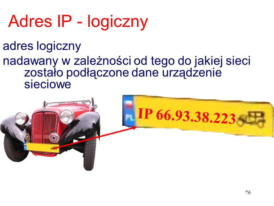 Adres IP - logiczny IP 66.93.38.223 adres logiczny