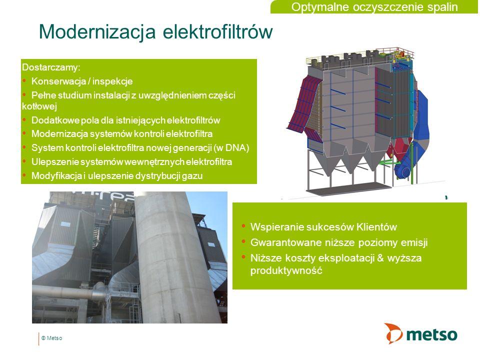 Modernizacja elektrofiltrów