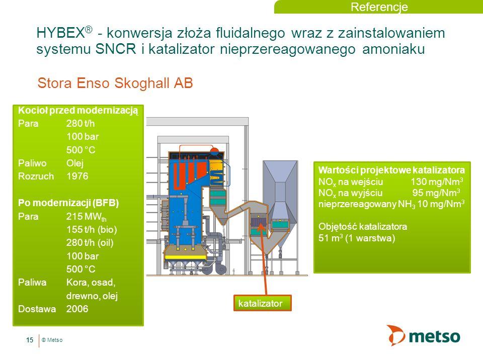 Referencje HYBEX® - konwersja złoża fluidalnego wraz z zainstalowaniem systemu SNCR i katalizator nieprzereagowanego amoniaku.