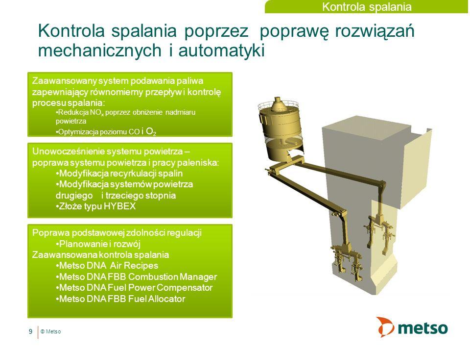 Kontrola spalania poprzez poprawę rozwiązań mechanicznych i automatyki