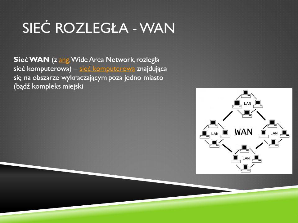 Sieć rozległa - wan