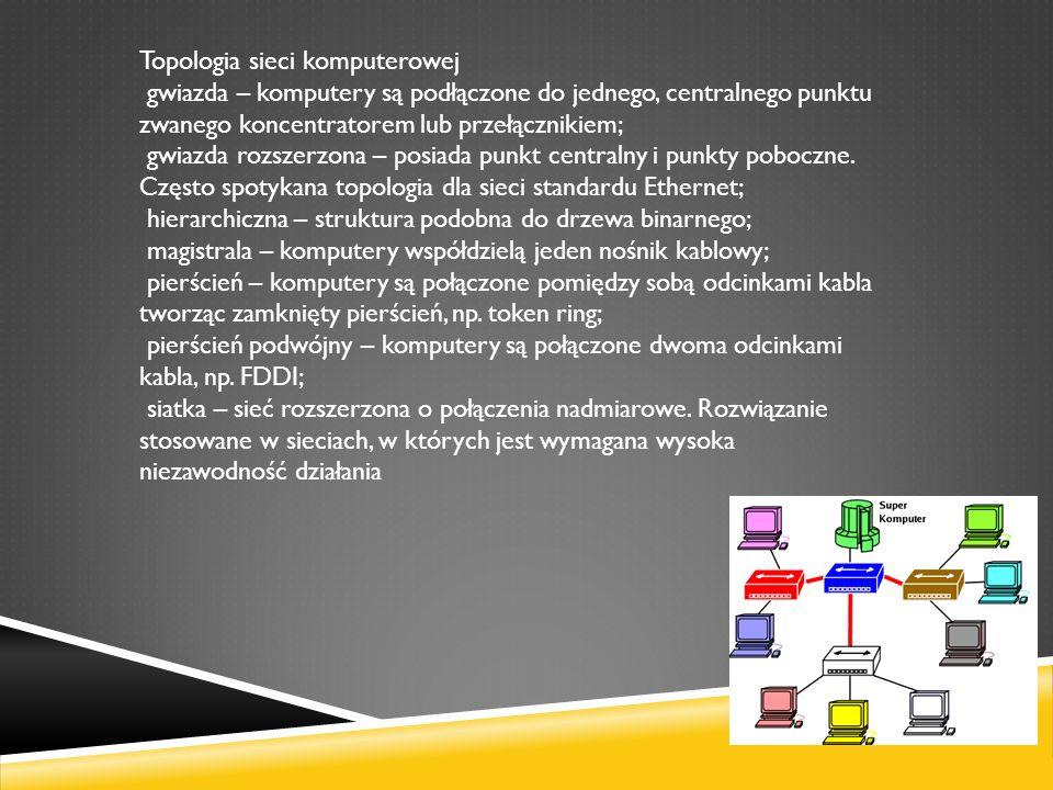 Topologia sieci komputerowej