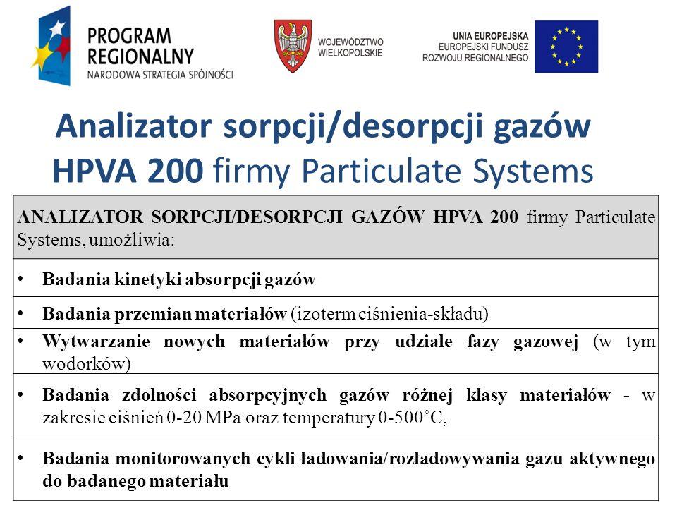 Analizator sorpcji/desorpcji gazów HPVA 200 firmy Particulate Systems