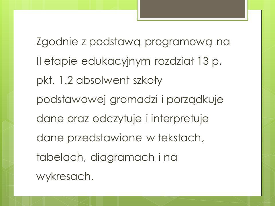 Zgodnie z podstawą programową na II etapie edukacyjnym rozdział 13 p