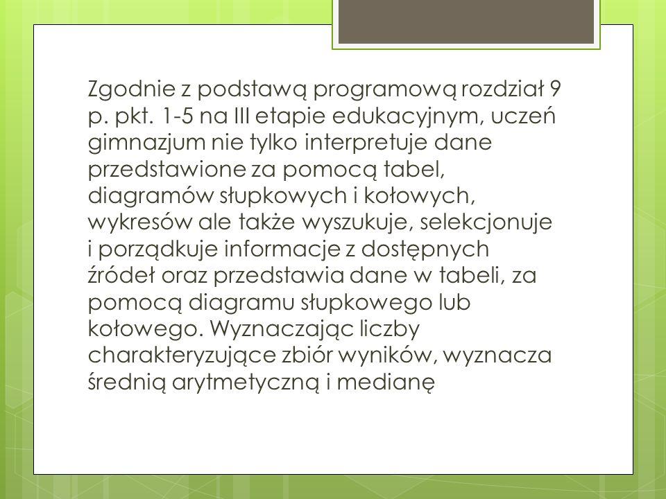 Zgodnie z podstawą programową rozdział 9 p. pkt