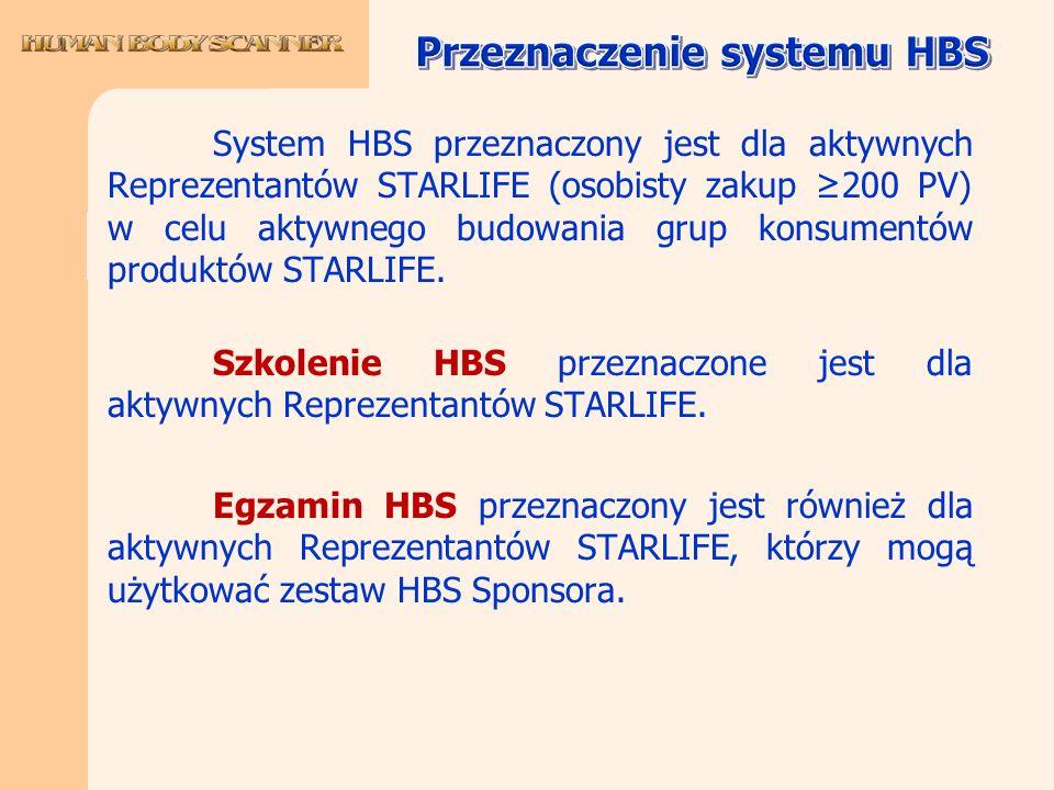 Przeznaczenie systemu HBS