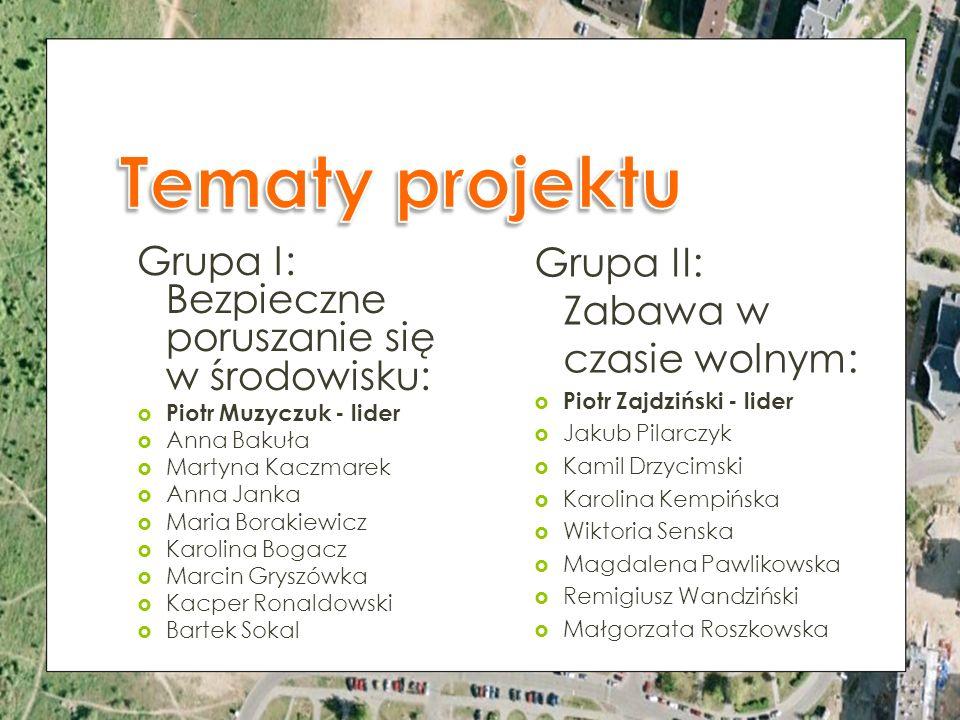 Tematy projektu Grupa II: Zabawa w czasie wolnym: