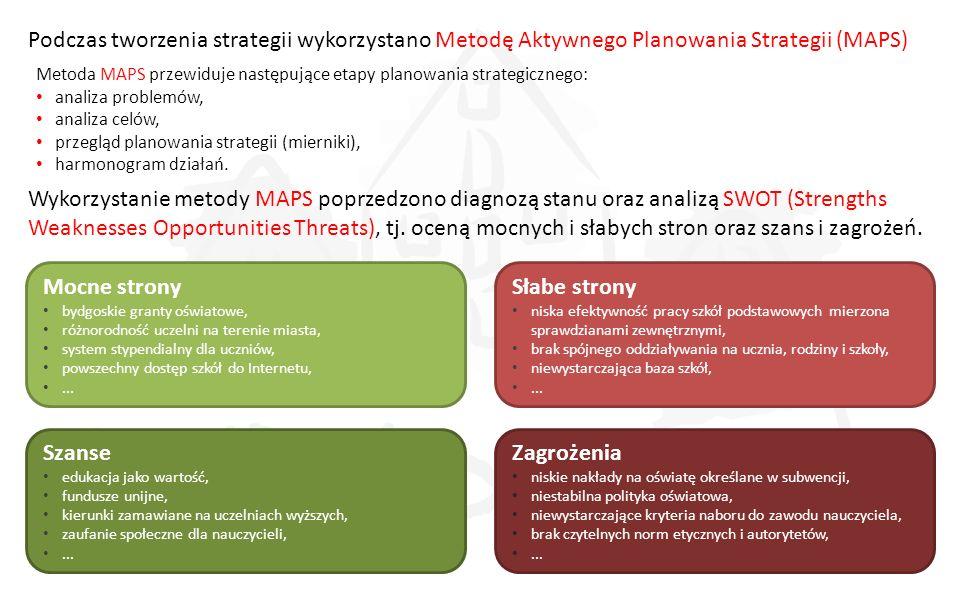 Podczas tworzenia strategii wykorzystano Metodę Aktywnego Planowania Strategii (MAPS)