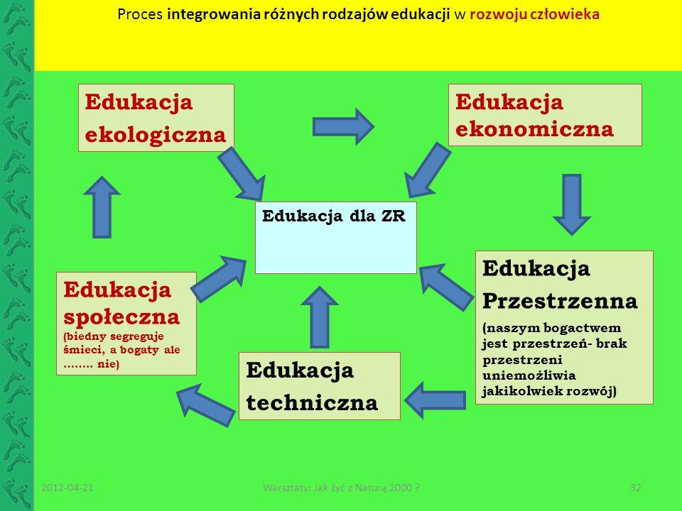 Edukacja społeczna (biedny segreguje śmieci, a bogaty ale …….. nie)