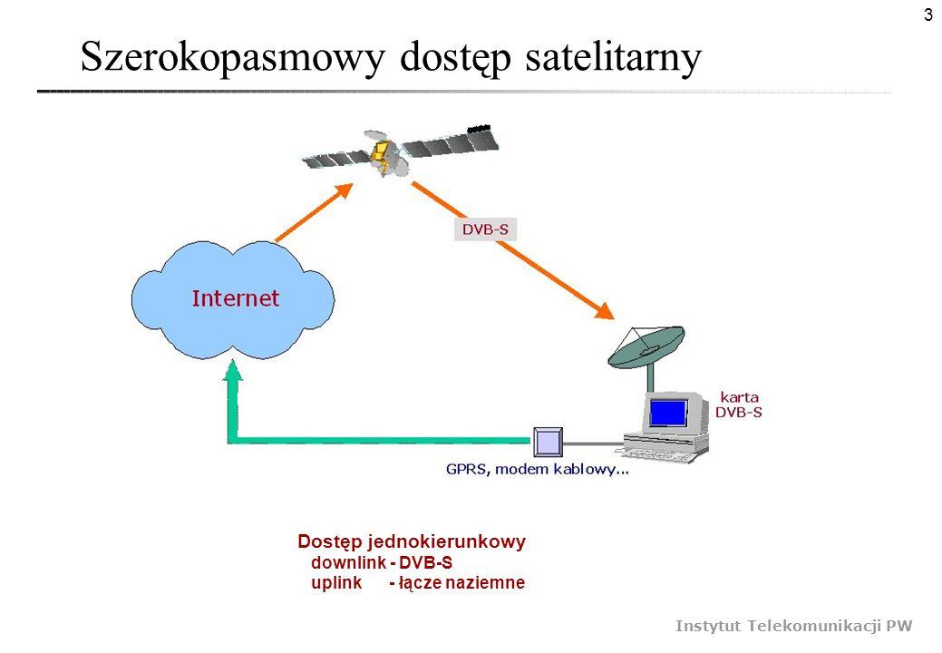 Szerokopasmowy dostęp satelitarny
