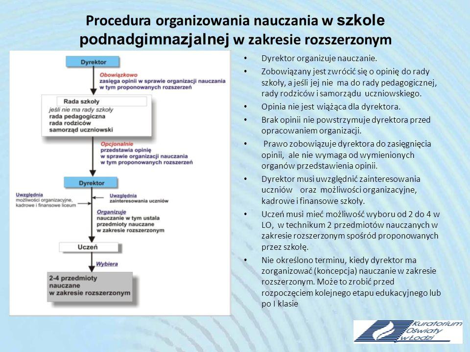 Procedura organizowania nauczania w szkole podnadgimnazjalnej w zakresie rozszerzonym