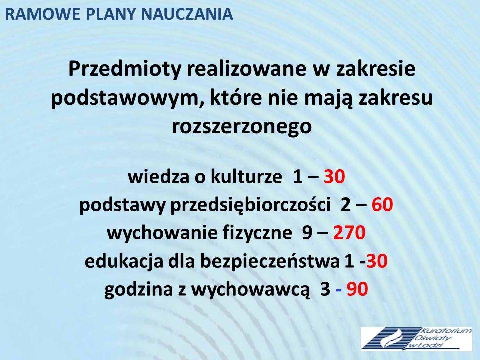 RAMOWE PLANY NAUCZANIA