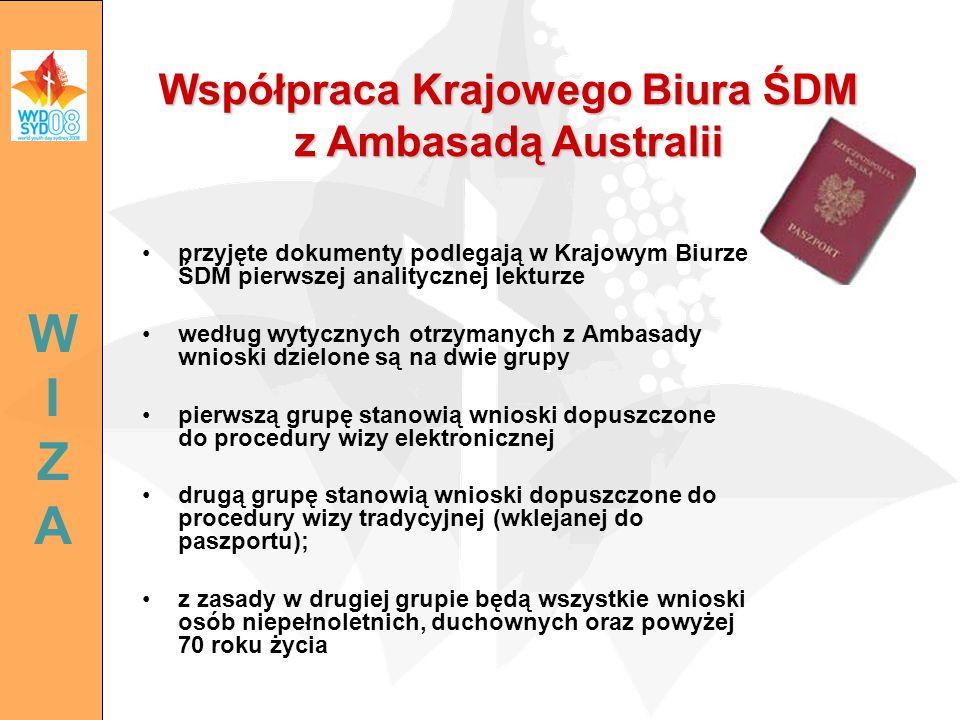 Współpraca Krajowego Biura ŚDM z Ambasadą Australii
