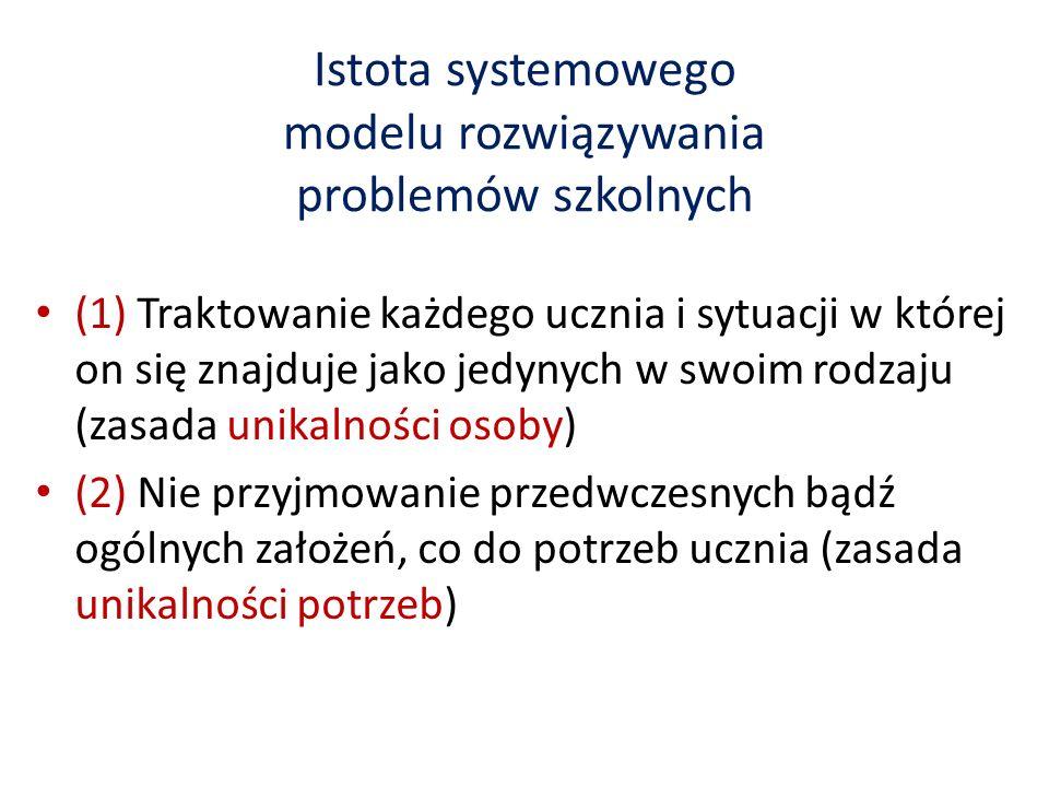 Istota systemowego modelu rozwiązywania problemów szkolnych