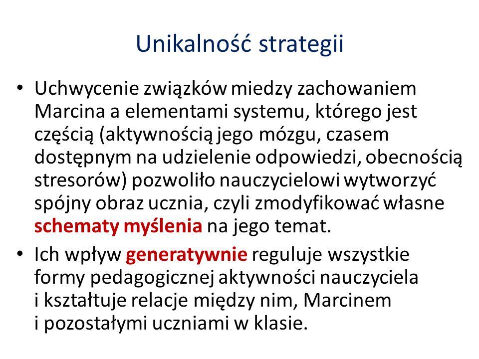 Unikalność strategii
