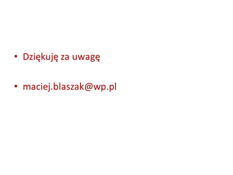 Dziękuję za uwagę maciej.blaszak@wp.pl