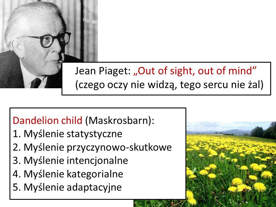"""Jean Piaget: """"Out of sight, out of mind (czego oczy nie widzą, tego sercu nie żal)"""