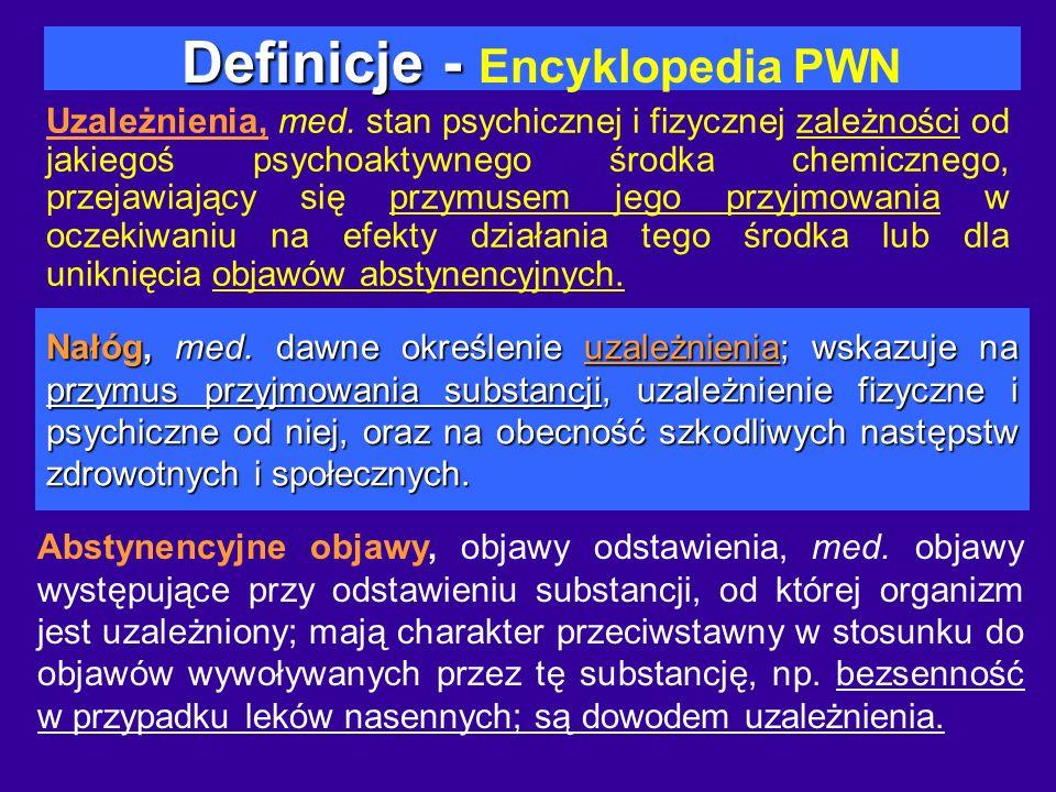 Definicje - Encyklopedia PWN