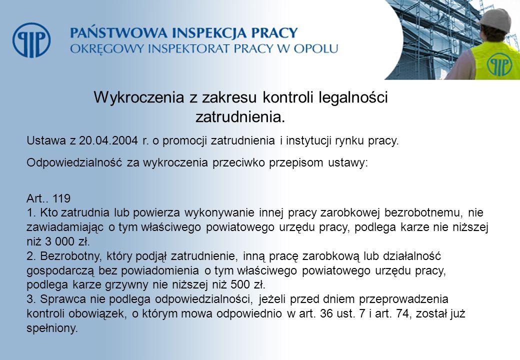 Wykroczenia z zakresu kontroli legalności zatrudnienia.