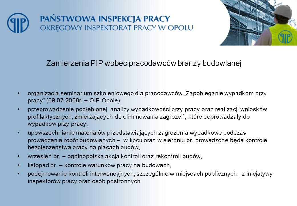 Zamierzenia PIP wobec pracodawców branży budowlanej