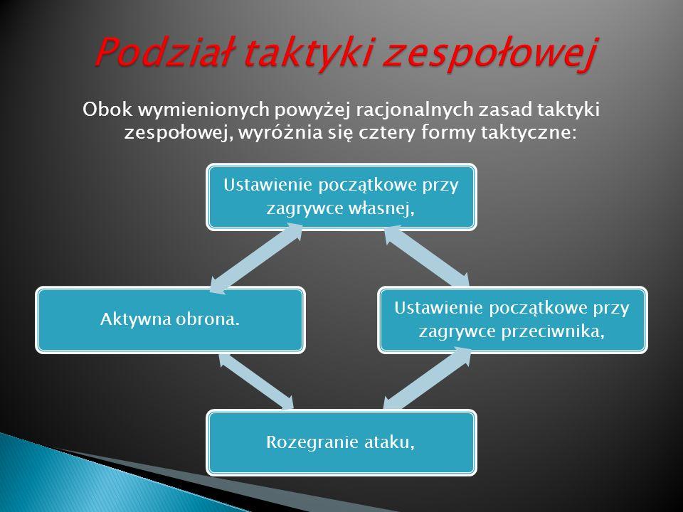 Podział taktyki zespołowej
