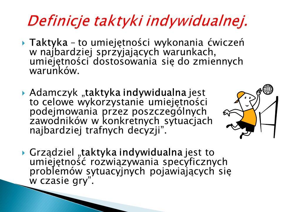 Definicje taktyki indywidualnej.