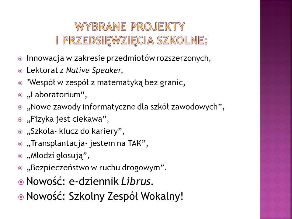 Wybrane Projekty i Przedsięwzięcia szkolne: