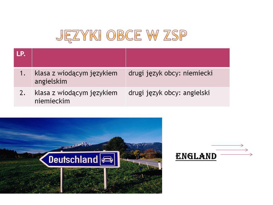 JĘZYKI OBCE W ZSP England LP. 1. klasa z wiodącym językiem angielskim