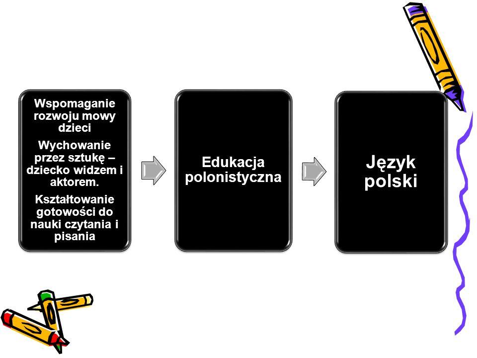 Język polski Edukacja polonistyczna