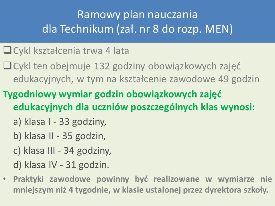 Ramowy plan nauczania dla Technikum (zał. nr 8 do rozp. MEN)