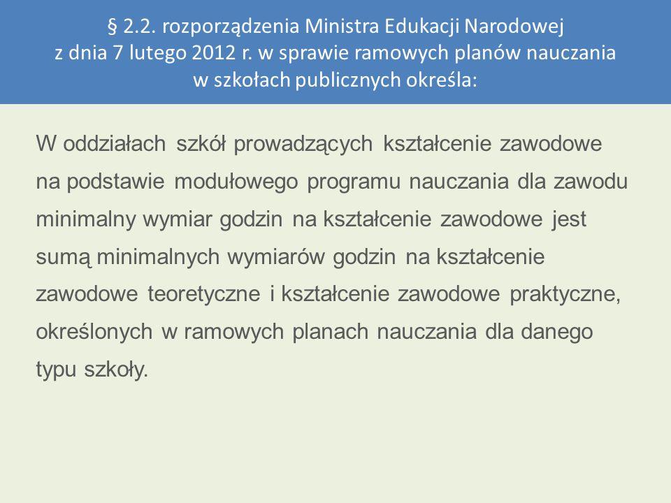 § 2.2. rozporządzenia Ministra Edukacji Narodowej z dnia 7 lutego 2012 r. w sprawie ramowych planów nauczania w szkołach publicznych określa: