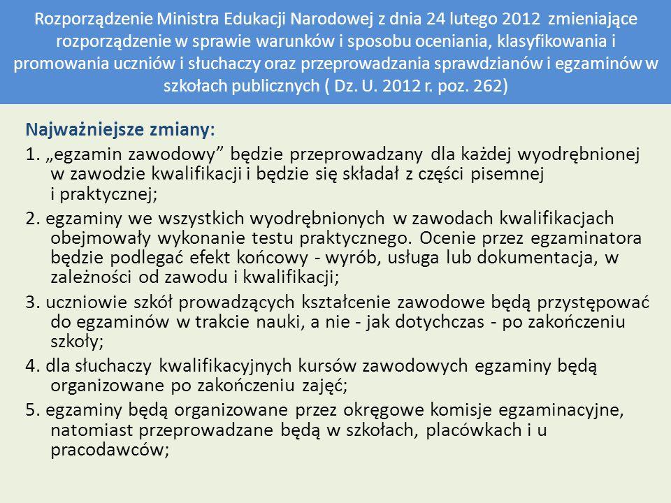 Rozporządzenie Ministra Edukacji Narodowej z dnia 24 lutego 2012 zmieniające rozporządzenie w sprawie warunków i sposobu oceniania, klasyfikowania i promowania uczniów i słuchaczy oraz przeprowadzania sprawdzianów i egzaminów w szkołach publicznych ( Dz. U. 2012 r. poz. 262)