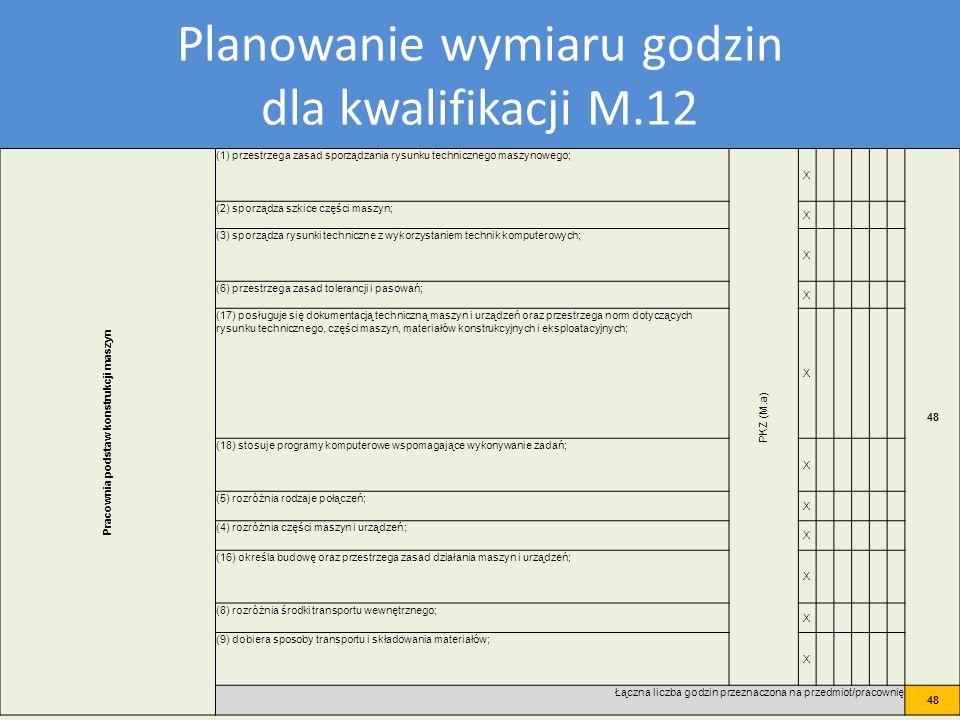 Plan nauczania dla kwalifikacji M12