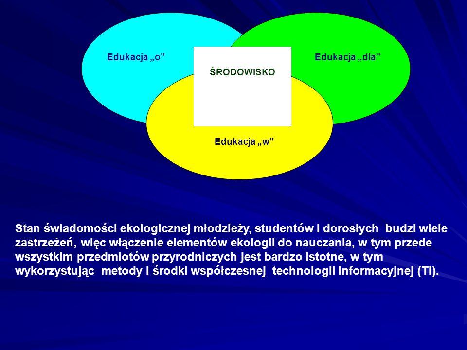 """wtorek, 28 marca 2017 ŚRODOWISKO. Edukacja """"o Edukacja """"dla ŚRODOWISKO. Edukacja """"w"""