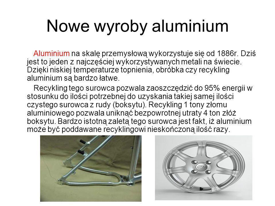 Nowe wyroby aluminium