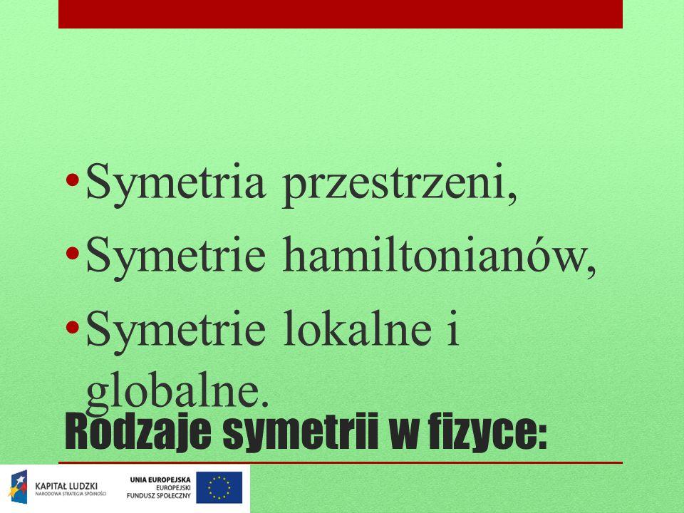Rodzaje symetrii w fizyce: