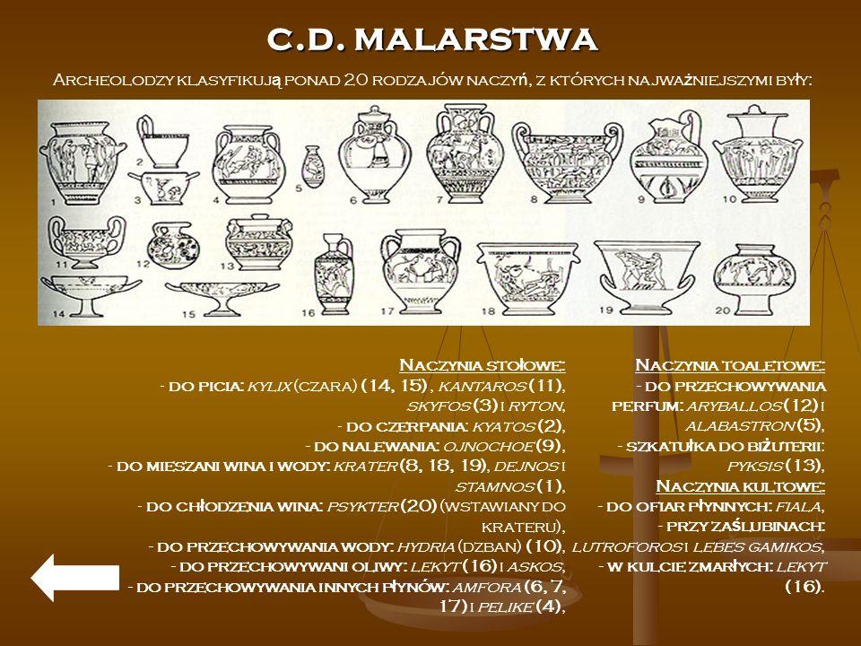 c.d. malarstwa Archeolodzy klasyfikują ponad 20 rodzajów naczyń, z których najważniejszymi były: