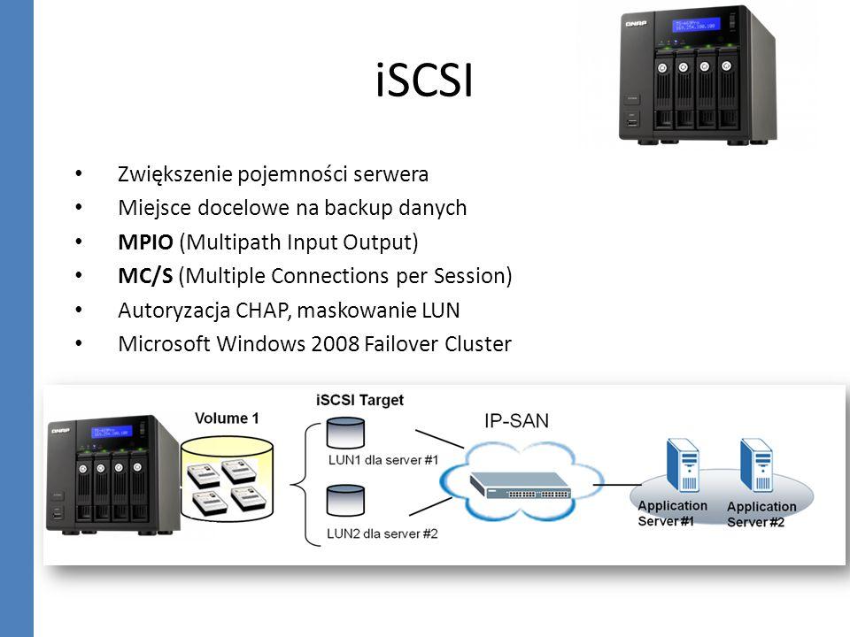 iSCSI Zwiększenie pojemności serwera Miejsce docelowe na backup danych