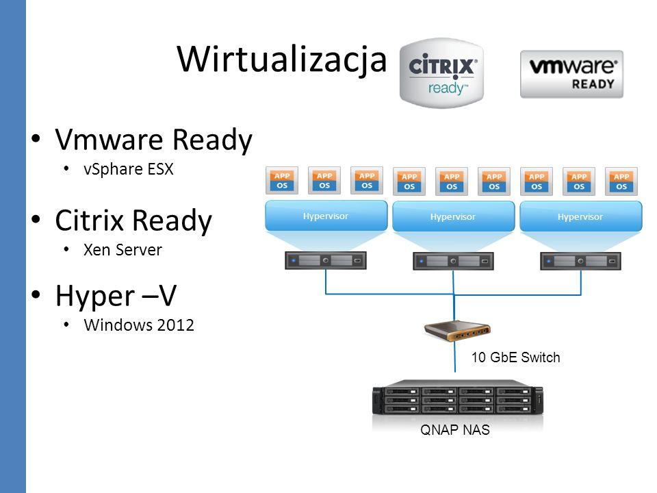 Wirtualizacja Vmware Ready Citrix Ready Hyper –V vSphare ESX