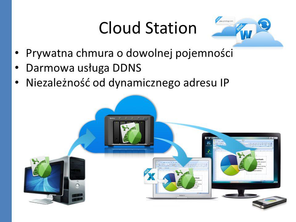 Cloud Station Prywatna chmura o dowolnej pojemności