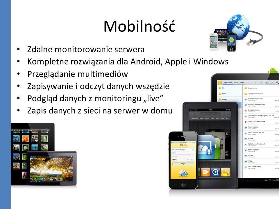 Mobilność Zdalne monitorowanie serwera